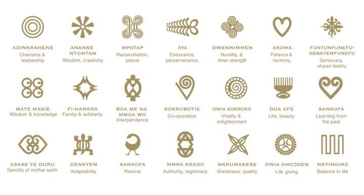 Adinkra 233 Vocation De La Sagesse Traditionnelle 224 Travers Des Symboles Ouest Africains